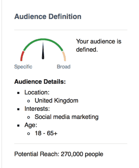 How To Advertise On Facebook - The Beginners Guide